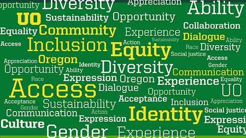 word cloud of diversity-related words, like equity, access, inclusion, identity