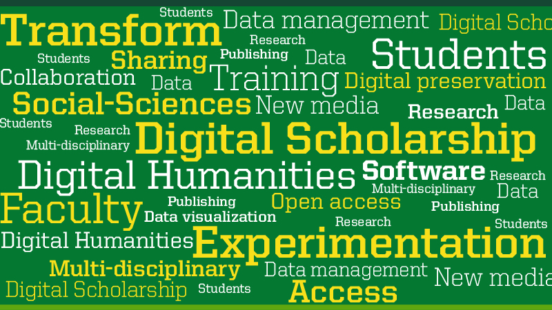 word cloud of terms related to digital scholarship
