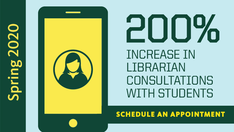 Spring 2020, 200 percent increase in librarian consultations with students, schedule an appointment