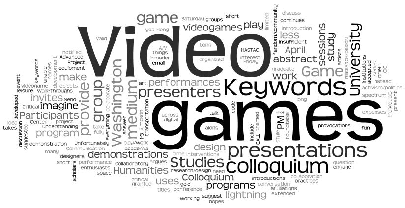 video game keyword image