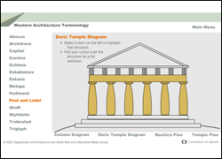 Western Architecture Terminology Interactive Tutorial