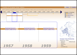 Timeline of European Union History